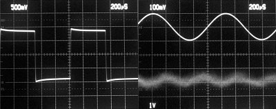 Square wave response and residual distortion