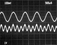 1kHz sinewave and residual distortion